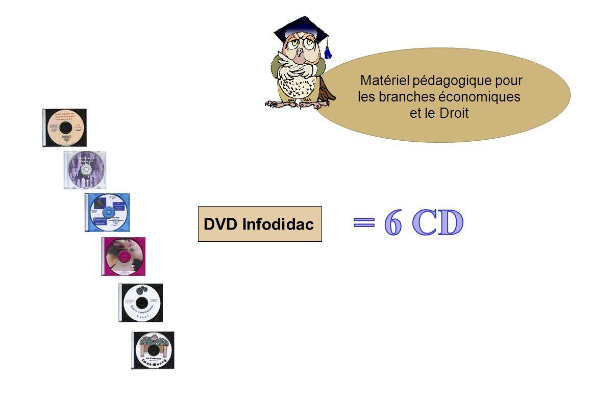 DVD Infodidac Matériel pédagogique pour les branches économiques et le Droit