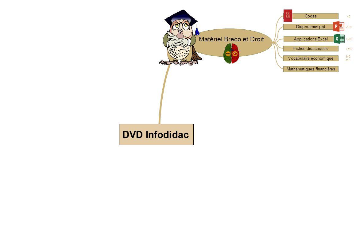 Matériel Breco et Droit Codes Diaporamas ppt Fiches didactiques Vocabulaire économique Mathématiques financières Applications Excel DVD Infodidac >160 >200 >500 345 déf.