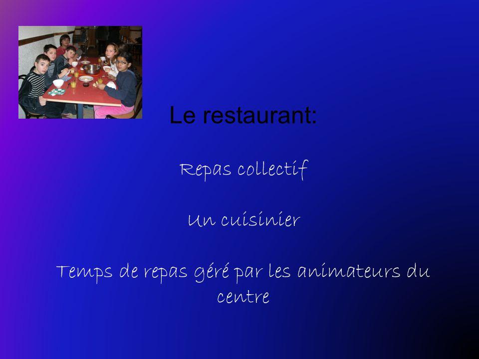 Le restaurant: Repas collectif Un cuisinier Temps de repas géré par les animateurs du centre