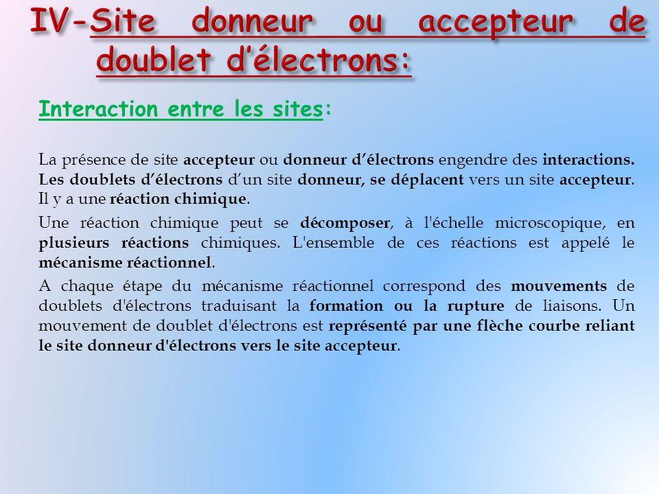 Interaction entre les sites: La présence de site accepteur ou donneur d'électrons engendre des interactions. Les doublets d'électrons d'un site donneu