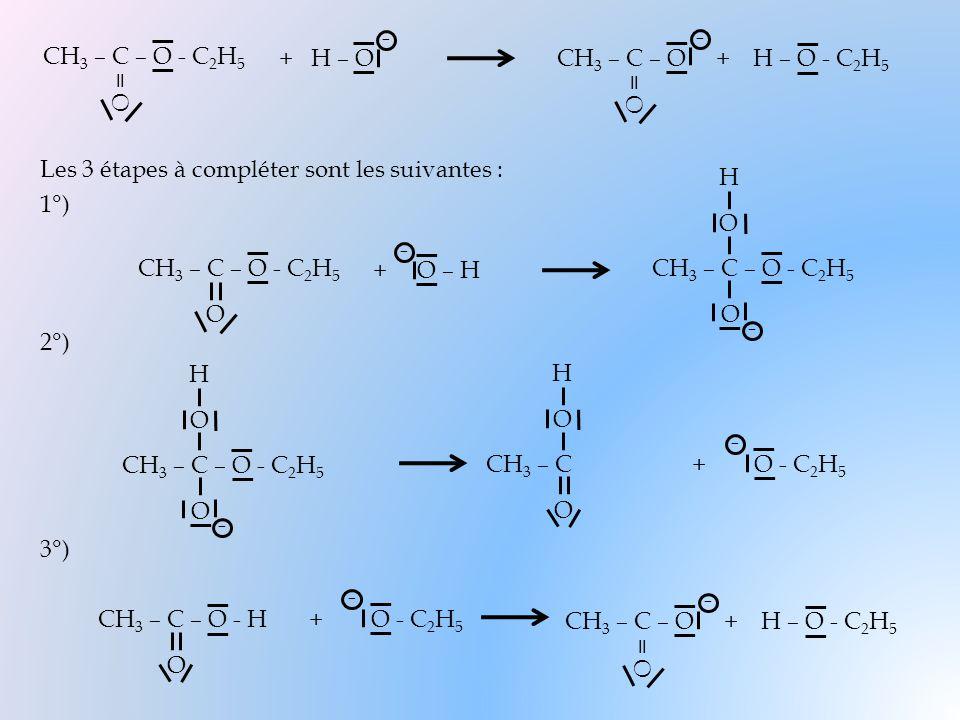 Les 3 étapes à compléter sont les suivantes : 1°) 2°) 3°) CH 3 – C – O - C 2 H 5 O + O – H - CH 3 – C – O - C 2 H 5 = O + H – OH – O - C 2 H 5 CH 3 – C – O + = O - - - CH 3 – C – O - C 2 H 5 O O H - CH 3 – C – O - C 2 H 5 O O H - CH 3 – C + O - C 2 H 5 O O H CH 3 – C – O - H + O - C 2 H 5 O - H – O - C 2 H 5 CH 3 – C – O + = O -