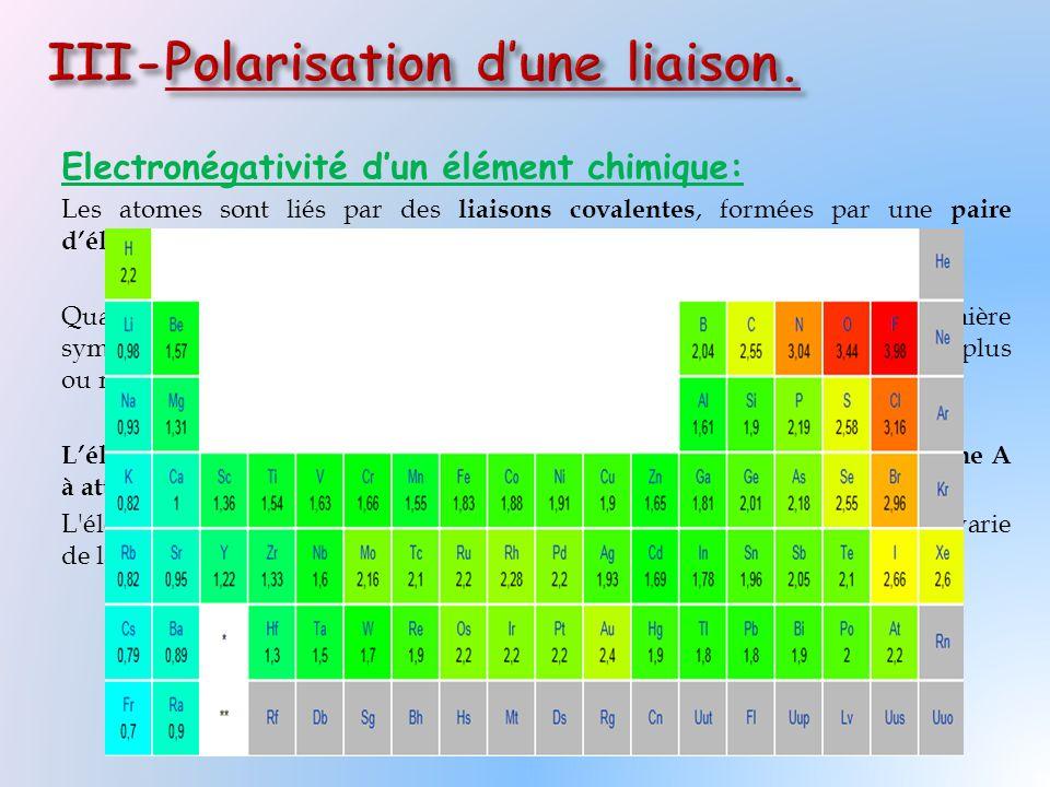 Electronégativité d'un élément chimique: Les atomes sont liés par des liaisons covalentes, formées par une paire d'électron. Quand les deux atomes son