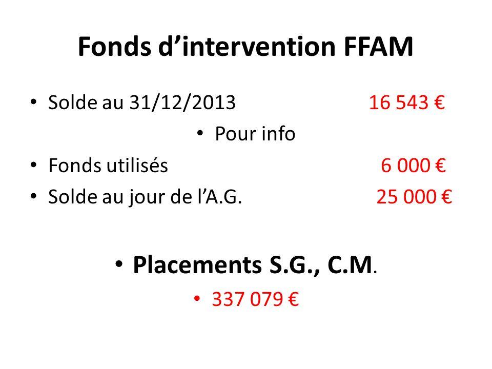 Fonds d'intervention FFAM Solde au 31/12/2013 16 543 € Pour info Fonds utilisés 6 000 € Solde au jour de l'A.G. 25 000 € Placements S.G., C.M. 337 079