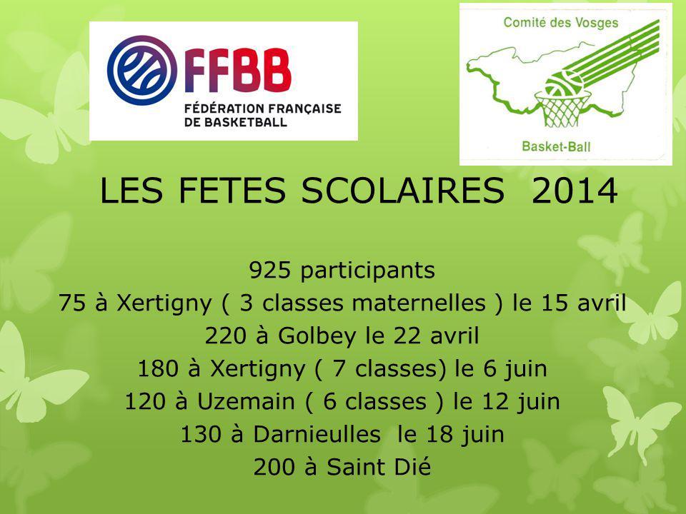 LES FETES SCOLAIRES 2014 925 participants 75 à Xertigny ( 3 classes maternelles ) le 15 avril 220 à Golbey le 22 avril 180 à Xertigny ( 7 classes) le 6 juin 120 à Uzemain ( 6 classes ) le 12 juin 130 à Darnieulles le 18 juin 200 à Saint Dié