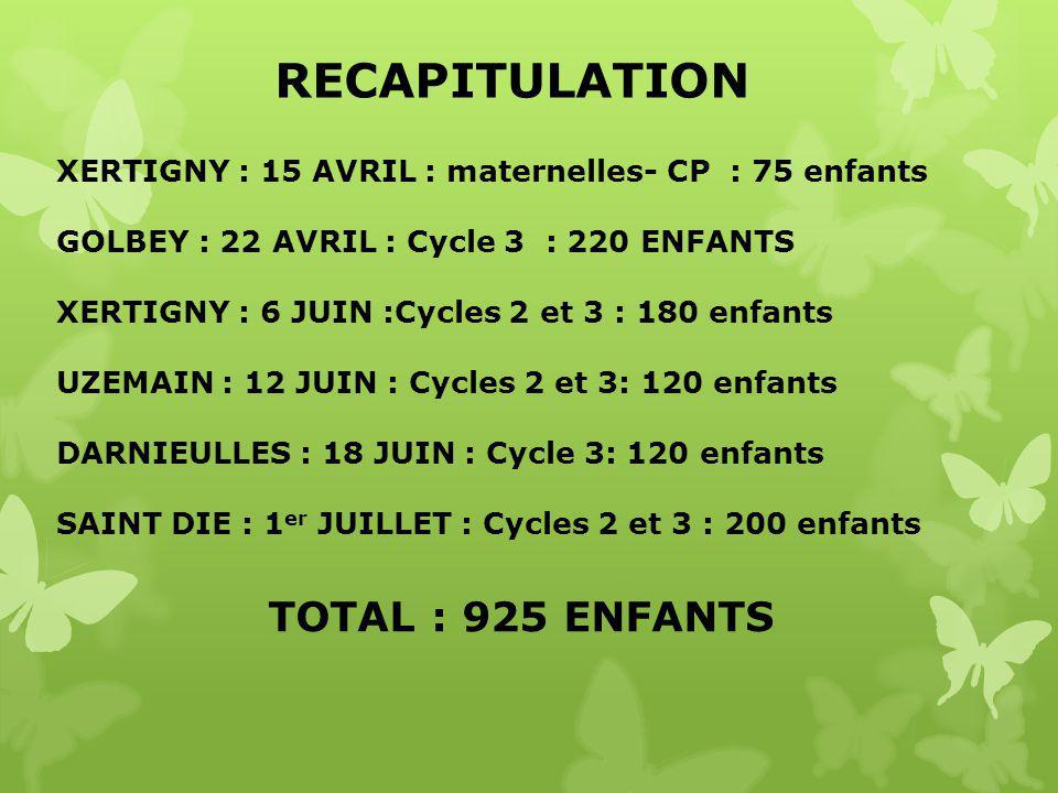 RECAPITULATION XERTIGNY : 15 AVRIL : maternelles- CP : 75 enfants GOLBEY : 22 AVRIL : Cycle 3 : 220 ENFANTS XERTIGNY : 6 JUIN :Cycles 2 et 3 : 180 enfants UZEMAIN : 12 JUIN : Cycles 2 et 3: 120 enfants DARNIEULLES : 18 JUIN : Cycle 3: 120 enfants SAINT DIE : 1 er JUILLET : Cycles 2 et 3 : 200 enfants TOTAL : 925 ENFANTS