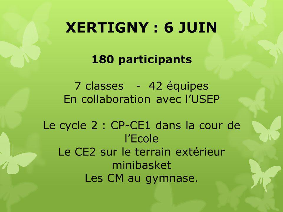 XERTIGNY : 6 JUIN 180 participants 7 classes - 42 équipes En collaboration avec l'USEP Le cycle 2 : CP-CE1 dans la cour de l'Ecole Le CE2 sur le terrain extérieur minibasket Les CM au gymnase.