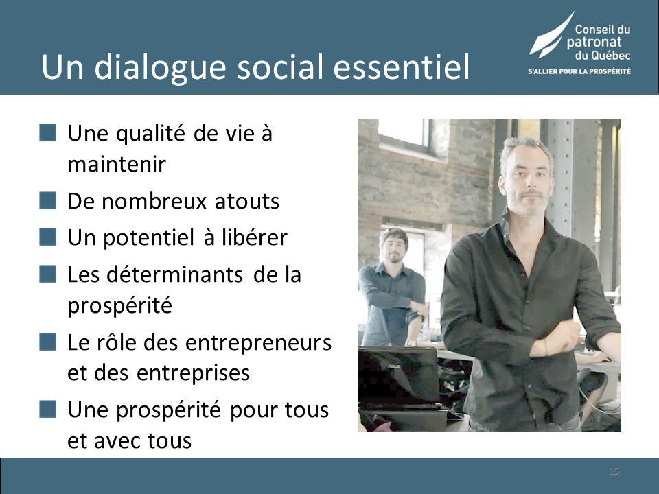 Un dialogue social essentiel Une qualité de vie à maintenir De nombreux atouts Un potentiel à libérer Les déterminants de la prospérité Le rôle des entrepreneurs et des entreprises Une prospérité pour tous et avec tous 15
