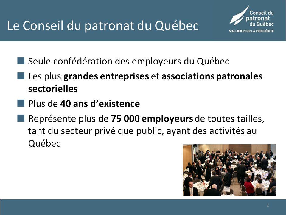 Pourtant (Atouts du Québec) Ressources naturelles Situation géopolitique Institutions et ressources humaines Climat social Qualité de vie Diversification économique Pôles de développement Créativité Culture 13