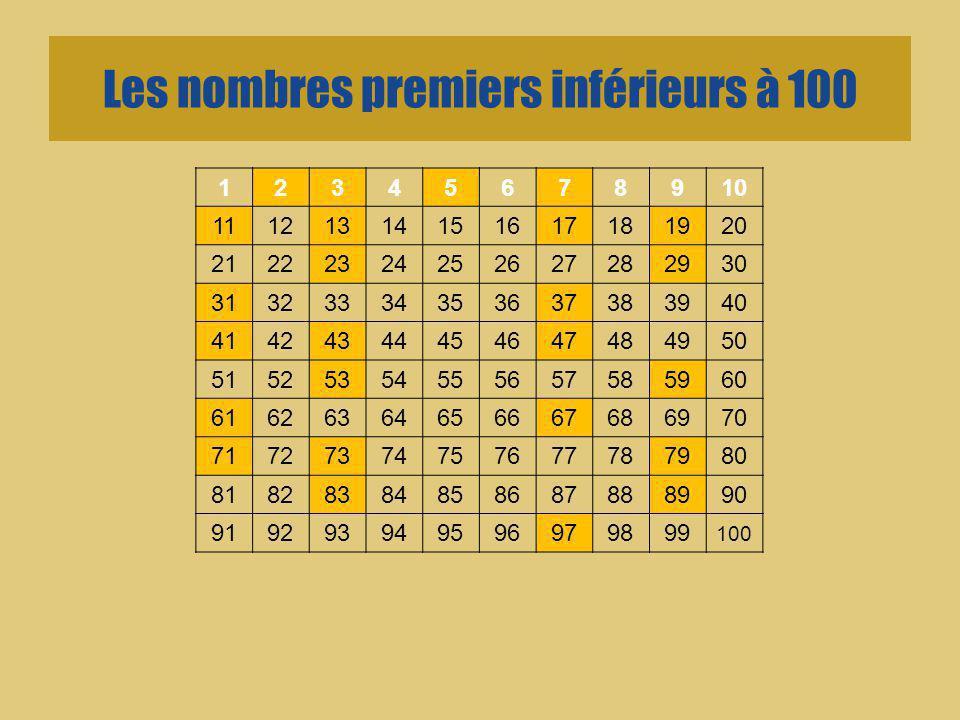 Les nombres premiers inférieurs à 100 12345678910 11121314151617181920 21222324252627282930 31323334353637383940 41424344454647484950 5152535455565758