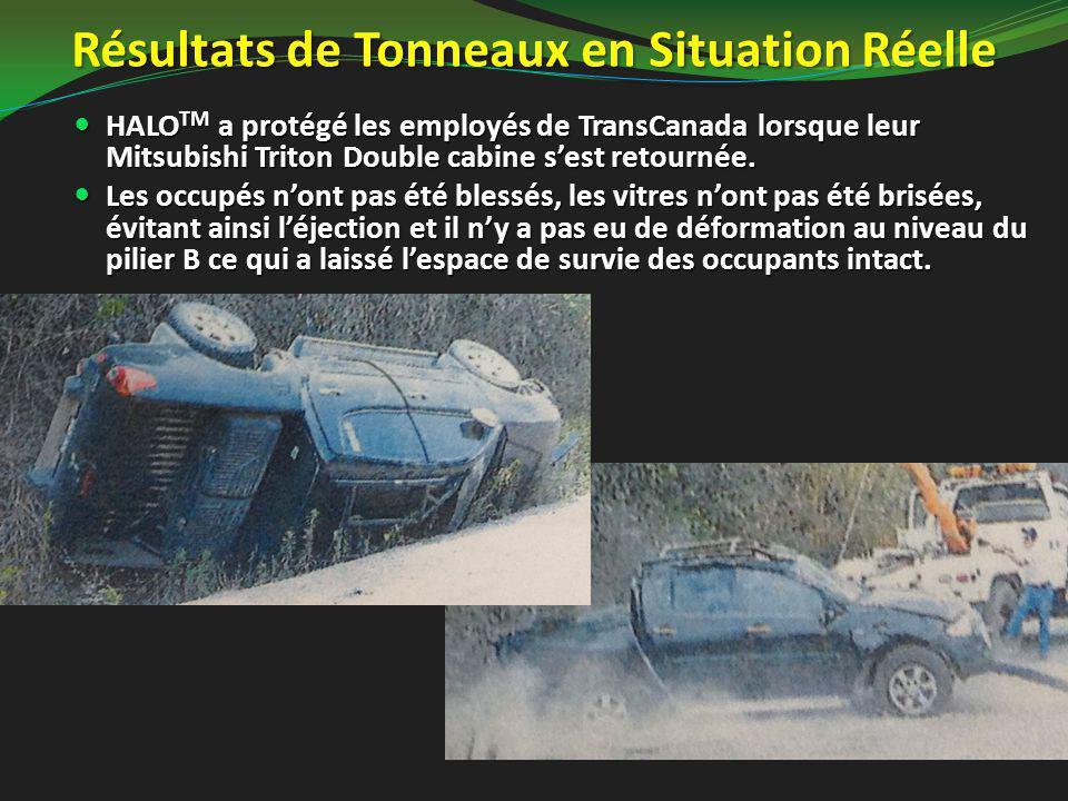 Résultats de Tonneaux en Situation Réelle HALO TM a protégé les employés de TransCanada lorsque leur Mitsubishi Triton Double cabine s'est retournée.