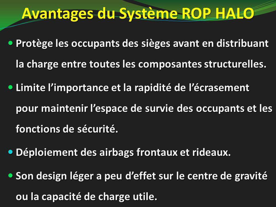Avantages du Système ROP HALO Protège les occupants des sièges avant en distribuant la charge entre toutes les composantes structurelles. Protège les