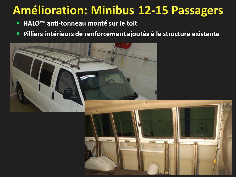 Amélioration: Minibus 12-15 Passagers Figure 17. Passenger van internal retrofit strengthening system HALO™ anti-tonneau monté sur le toit HALO™ anti-