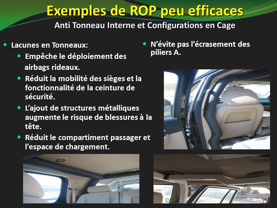 Exemples de ROP peu efficaces Anti Tonneau Interne et Configurations en Cage Lacunes en Tonneaux: Lacunes en Tonneaux: Empêche le déploiement des Empêche le déploiement des airbags rideaux.