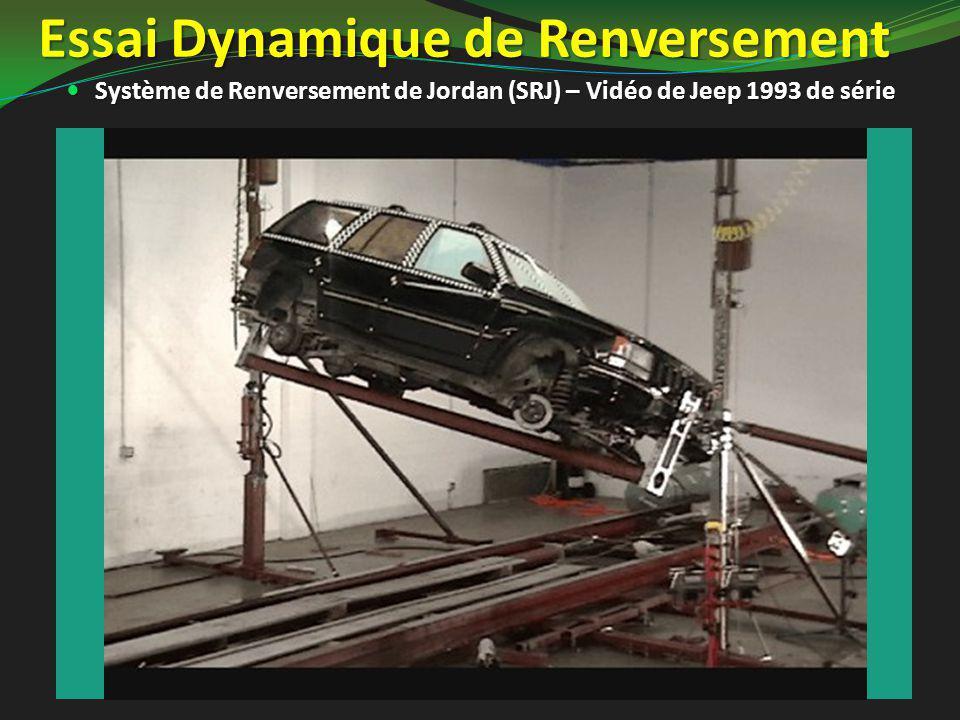 Essai Dynamique de Renversement Système de Renversement de Jordan (SRJ) – Vidéo de Jeep 1993 de série Système de Renversement de Jordan (SRJ) – Vidéo