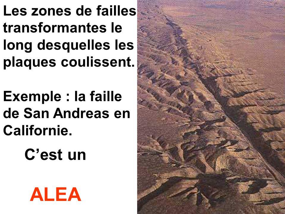 Les zones de failles transformantes le long desquelles les plaques coulissent. Exemple : la faille de San Andreas en Californie. C'est un ALEA