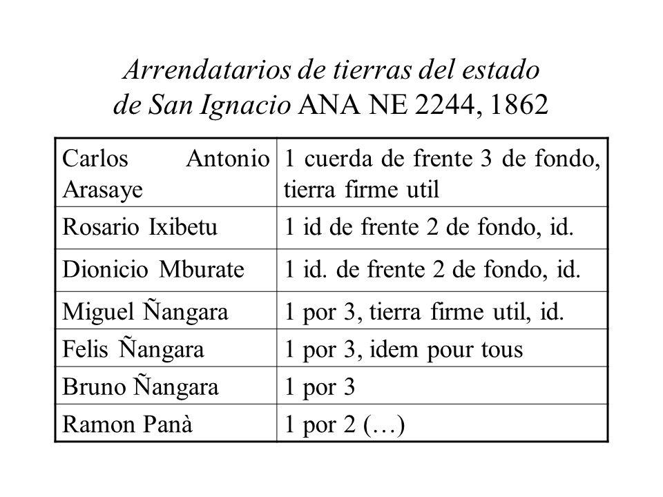 Compañías de Blancos, Pardos y Oriundos ANA SRB 1579-73 en 1862