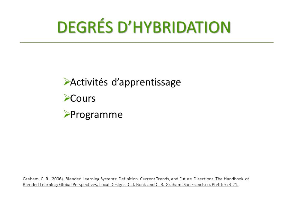 DEGRÉS D'HYBRIDATION  Activités d'apprentissage  Cours  Programme Graham, C. R. (2006). Blended Learning Systems: Definition, Current Trends, and F