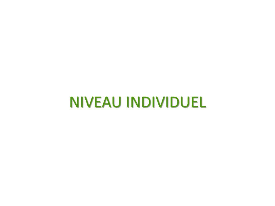 NIVEAU INDIVIDUEL