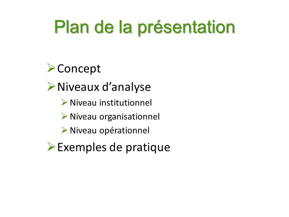 Plan de la présentation  Concept  Niveaux d'analyse  Niveau institutionnel  Niveau organisationnel  Niveau opérationnel  Exemples de pratique