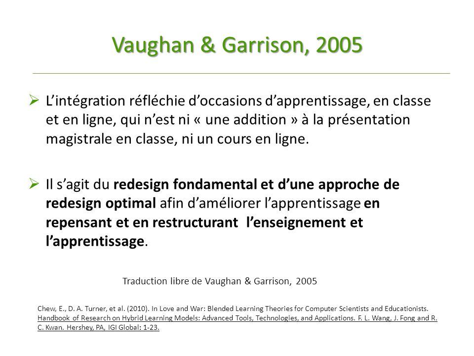 Vaughan & Garrison, 2005  L'intégration réfléchie d'occasions d'apprentissage, en classe et en ligne, qui n'est ni « une addition » à la présentation magistrale en classe, ni un cours en ligne.