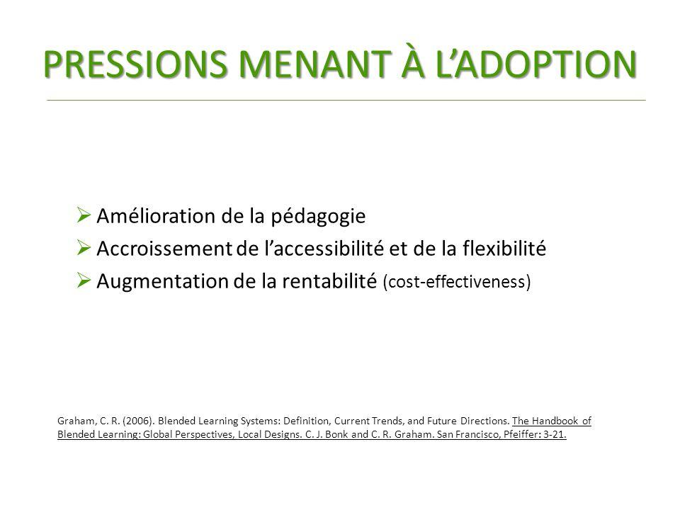 PRESSIONS MENANT À L'ADOPTION  Amélioration de la pédagogie  Accroissement de l'accessibilité et de la flexibilité  Augmentation de la rentabilité (cost-effectiveness) Graham, C.