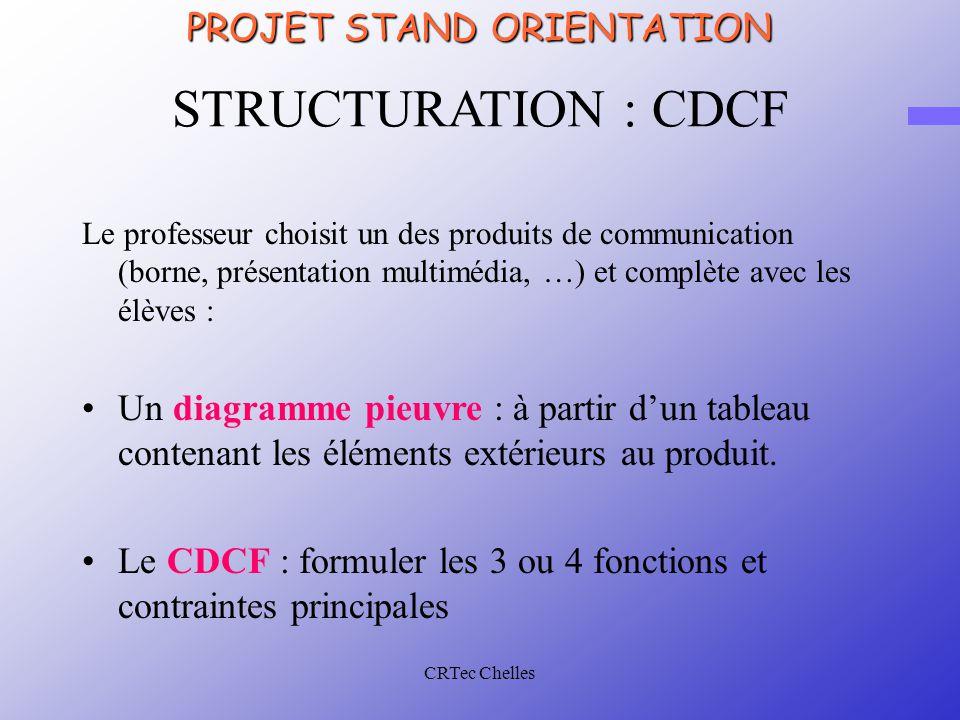 CRTec Chelles STRUCTURATION : CDCF Le professeur choisit un des produits de communication (borne, présentation multimédia, …) et complète avec les élèves : Un diagramme pieuvre : à partir d'un tableau contenant les éléments extérieurs au produit.