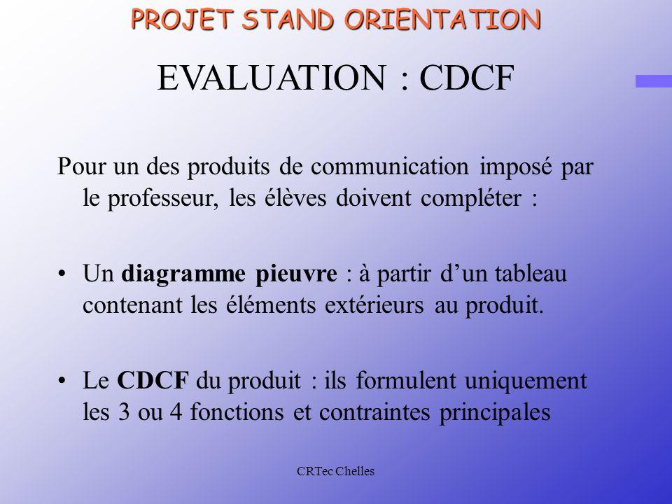 CRTec Chelles EVALUATION : CDCF Pour un des produits de communication imposé par le professeur, les élèves doivent compléter : Un diagramme pieuvre : à partir d'un tableau contenant les éléments extérieurs au produit.