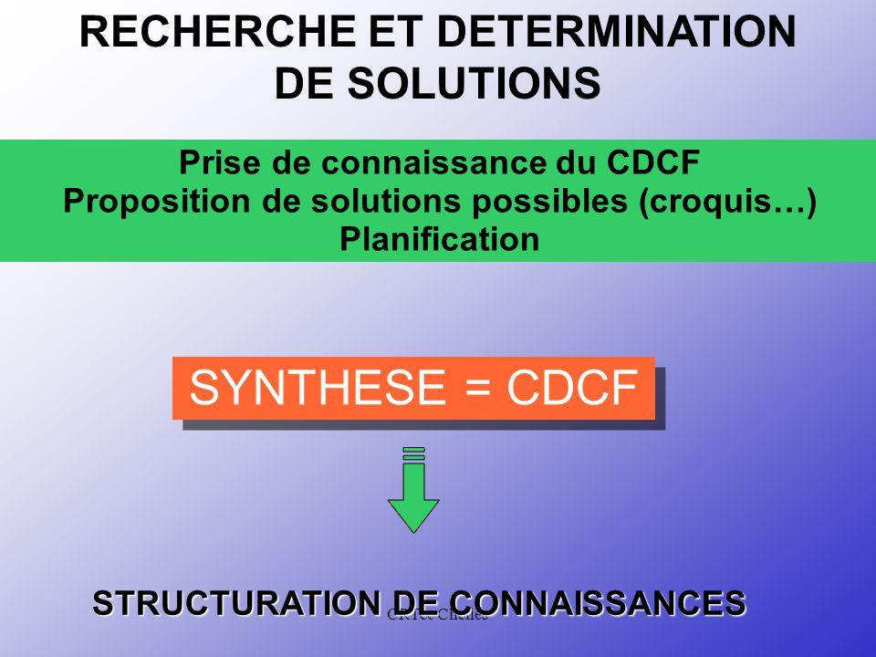 CRTec Chelles RECHERCHE ET DETERMINATION DE SOLUTIONS Prise de connaissance du CDCF Proposition de solutions possibles (croquis…) Planification SYNTHESE = CDCF STRUCTURATION DE CONNAISSANCES