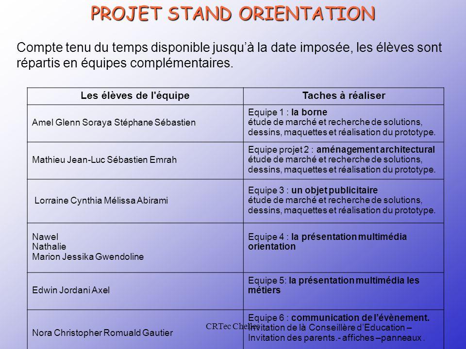 CRTec Chelles PROJET STAND ORIENTATION Compte tenu du temps disponible jusqu'à la date imposée, les élèves sont répartis en équipes complémentaires.