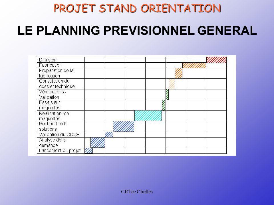 CRTec Chelles PROJET STAND ORIENTATION LE PLANNING PREVISIONNEL GENERAL