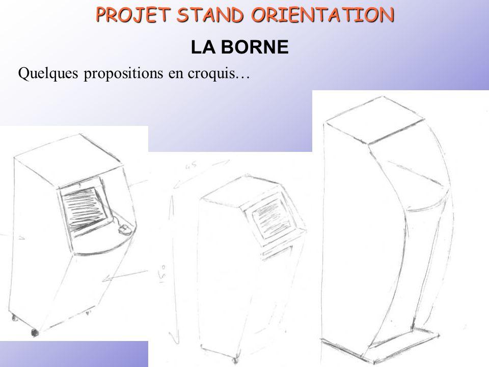 CRTec Chelles PROJET STAND ORIENTATION LA BORNE Quelques propositions en croquis…