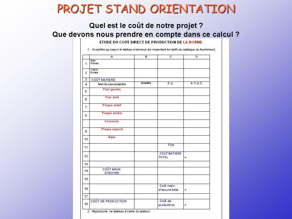 CRTec Chelles PROJET STAND ORIENTATION Quel est le coût de notre projet .