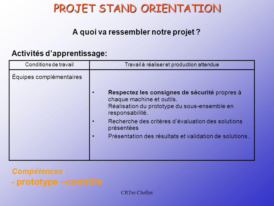 CRTec Chelles PROJET STAND ORIENTATION A quoi va ressembler notre projet ? Conditions de travailTravail à réaliser et production attendue Équipes comp