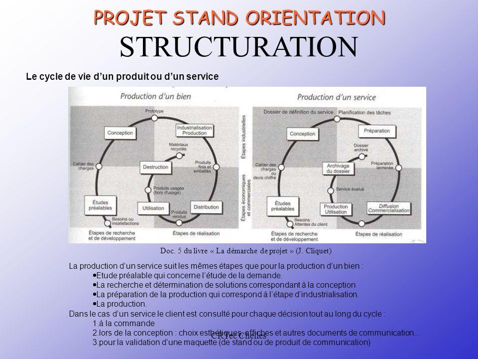 CRTec Chelles STRUCTURATION Le cycle de vie d'un produit ou d'un service La production d'un service suit les mêmes étapes que pour la production d'un bien :  Etude préalable qui concerne l'étude de la demande.