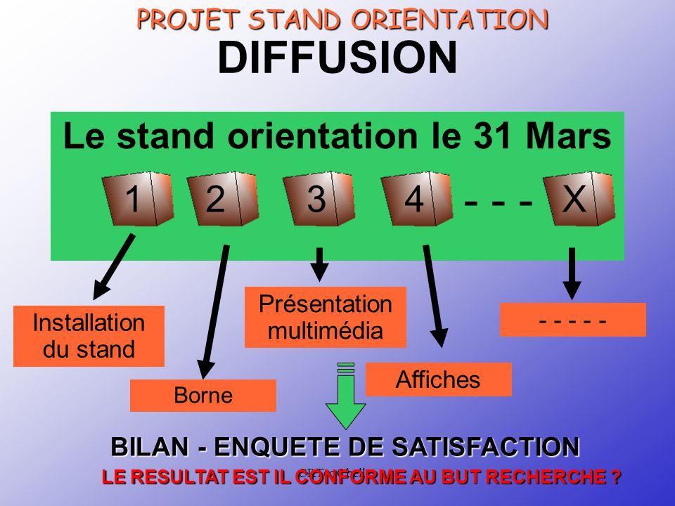 CRTec Chelles DIFFUSION Le stand orientation le 31 Mars - - - 1234X Installation du stand Borne Présentation multimédia Affiches - - - - - BILAN - ENQUETE DE SATISFACTION PROJET STAND ORIENTATION LE RESULTAT EST IL CONFORME AU BUT RECHERCHE