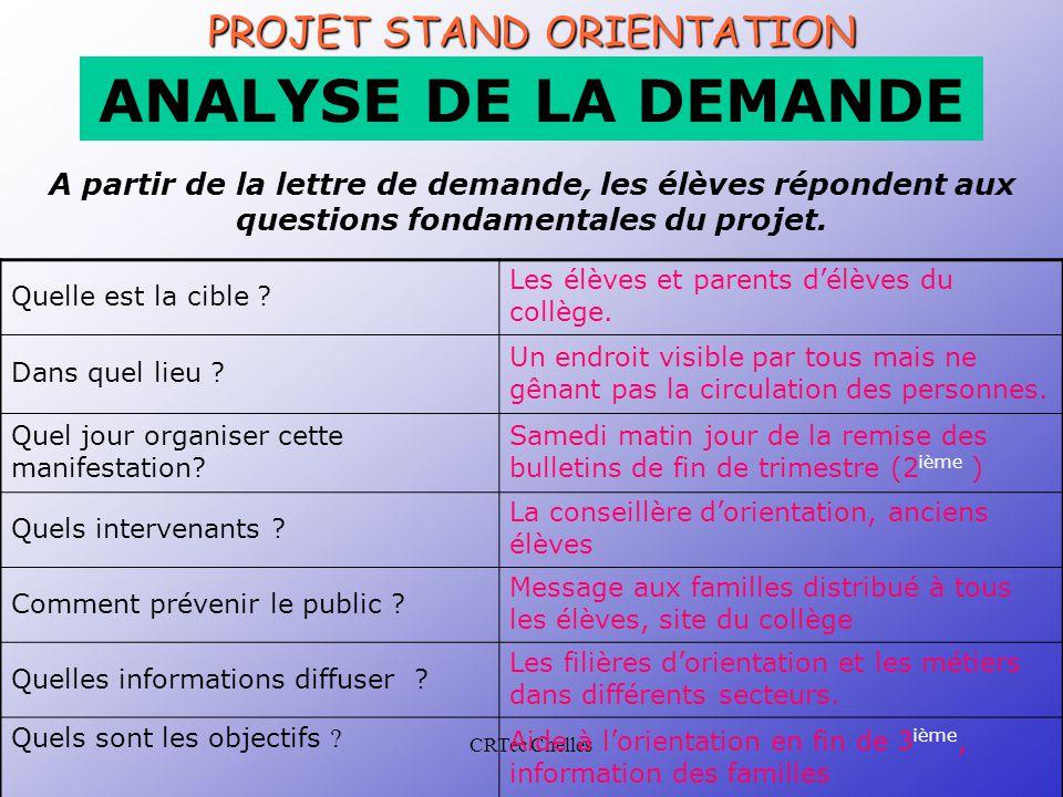 CRTec Chelles ANALYSE DE LA DEMANDE A partir de la lettre de demande, les élèves répondent aux questions fondamentales du projet.