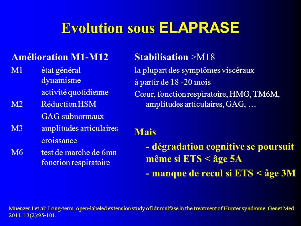 Evolution sous ELAPRASE Amélioration M1-M12 M1état général dynamisme activité quotidienne M2Réduction HSM GAG subnormaux M3amplitudes articulaires croissance M6 test de marche de 6mn fonction respiratoire Stabilisation >M18 la plupart des symptômes viscéraux à partir de 18 -20 mois Cœur, fonction respiratoire, HMG, TM6M, amplitudes articulaires, GAG, … Mais - dégradation cognitive se poursuit même si ETS < âge 5A - manque de recul si ETS < âge 3M Muenzer J et al: Long-term, open-labeled extension study of idursulfase in the treatment of Hunter syndrome.