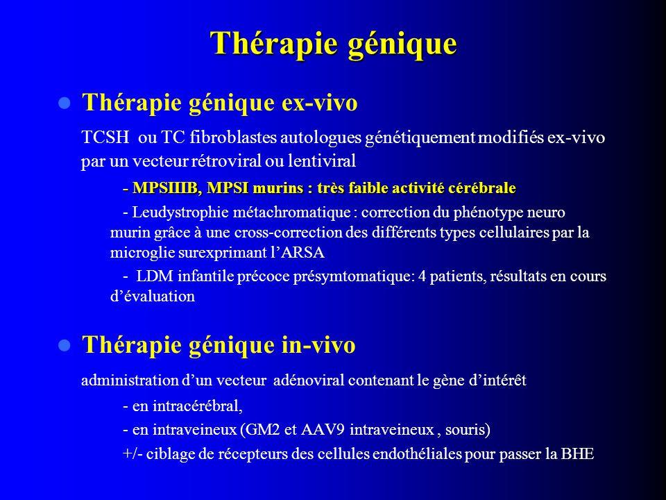 Thérapie génique Thérapie génique ex-vivo TCSH ou TC fibroblastes autologues génétiquement modifiés ex-vivo par un vecteur rétroviral ou lentiviral - MPSIIIB, MPSI murins : très faible activité cérébrale - Leudystrophie métachromatique : correction du phénotype neuro murin grâce à une cross-correction des différents types cellulaires par la microglie surexprimant l'ARSA - LDM infantile précoce présymtomatique: 4 patients, résultats en cours d'évaluation Thérapie génique in-vivo administration d'un vecteur adénoviral contenant le gène d'intérêt - en intracérébral, - en intraveineux (GM2 et AAV9 intraveineux, souris) +/- ciblage de récepteurs des cellules endothéliales pour passer la BHE
