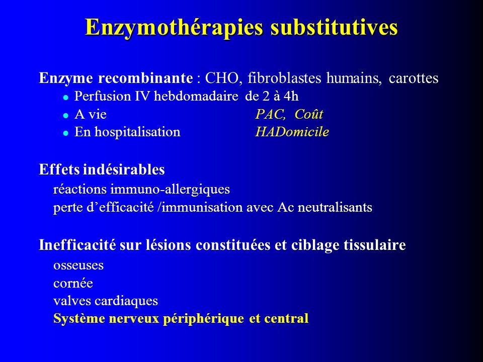 Enzymothérapies substitutives Enzyme recombinante : CHO, fibroblastes humains, carottes Perfusion IV hebdomadaire de 2 à 4h A viePAC, Coût En hospitalisationHADomicile Effets indésirables réactions immuno-allergiques perte d'efficacité /immunisation avec Ac neutralisants Inefficacité sur lésions constituées et ciblage tissulaire osseuses cornée valves cardiaques Système nerveux périphérique et central
