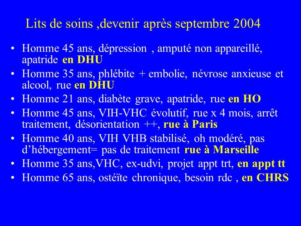 Lits de soins,devenir après septembre 2004 Homme 45 ans, dépression, amputé non appareillé, apatride en DHU Homme 35 ans, phlébite + embolie, névrose