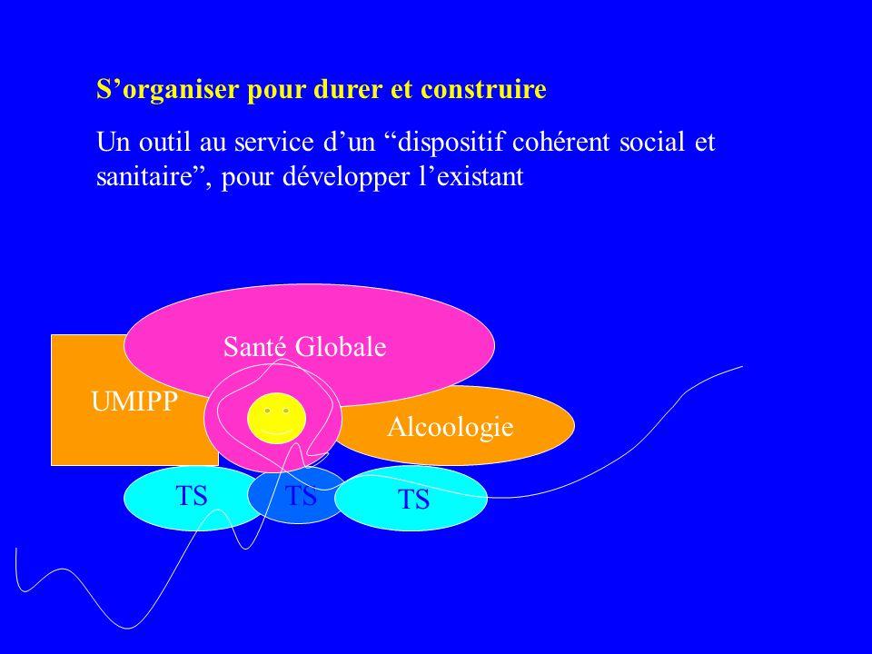 """UMIPP Alcoologie Santé Globale TS S'organiser pour durer et construire Un outil au service d'un """"dispositif cohérent social et sanitaire"""", pour dévelo"""