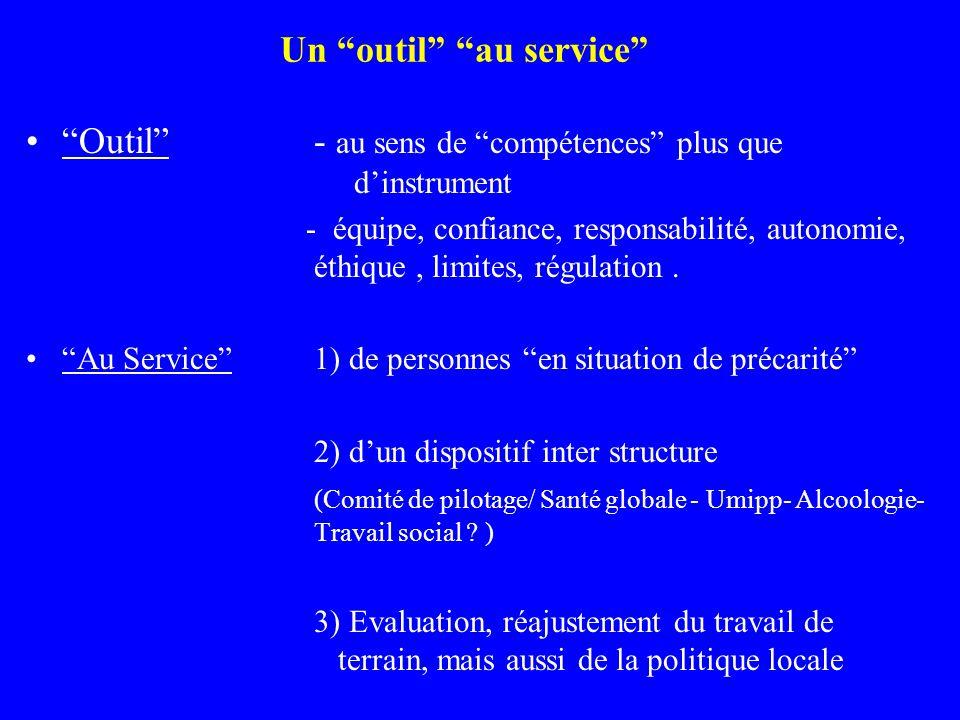 """""""Outil""""- au sens de """"compétences"""" plus que d'instrument - équipe, confiance, responsabilité, autonomie, éthique, limites, régulation. """"Au Service""""1) d"""