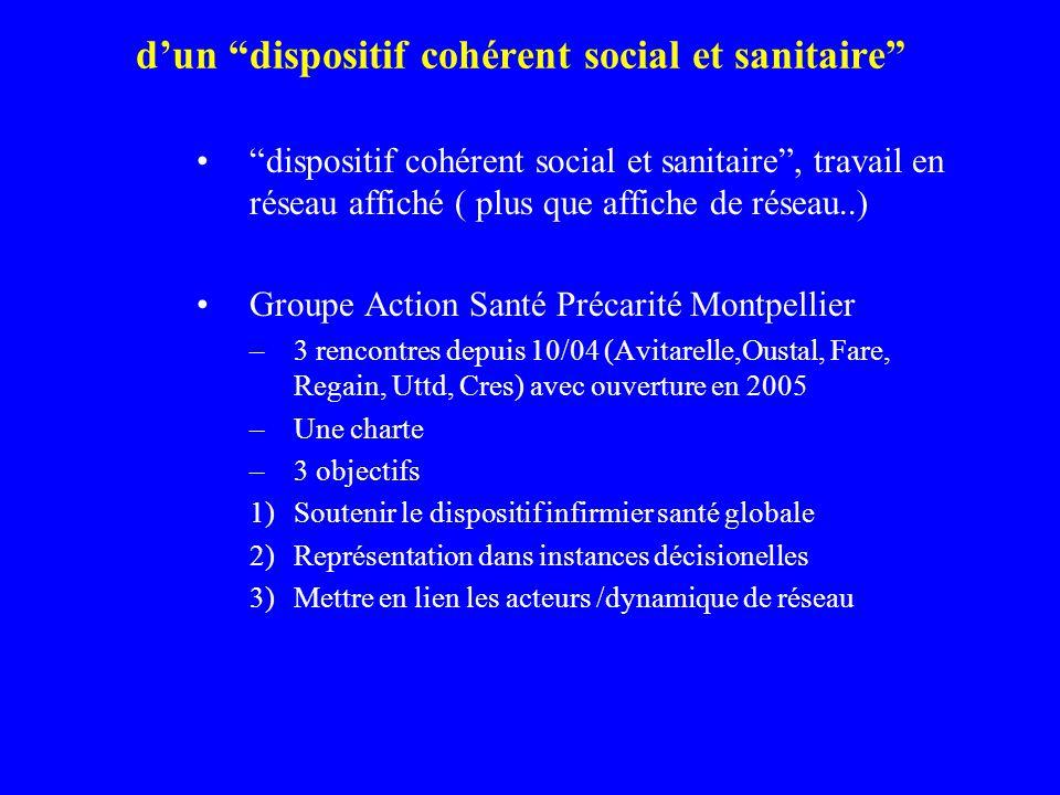"""d'un """"dispositif cohérent social et sanitaire"""" """"dispositif cohérent social et sanitaire"""", travail en réseau affiché ( plus que affiche de réseau..) Gr"""
