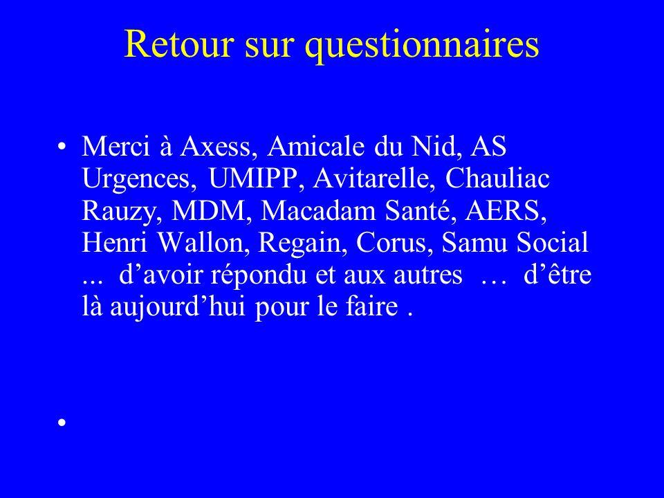 Retour sur questionnaires Merci à Axess, Amicale du Nid, AS Urgences, UMIPP, Avitarelle, Chauliac Rauzy, MDM, Macadam Santé, AERS, Henri Wallon, Regai