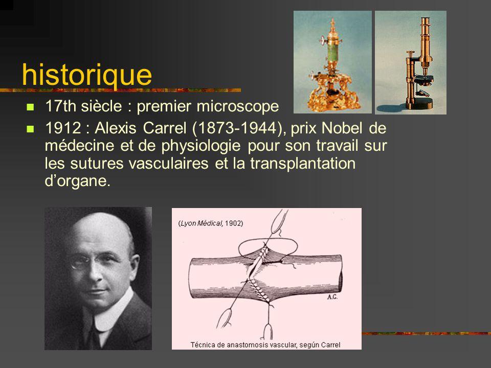 historique 17th siècle : premier microscope 1912 : Alexis Carrel (1873-1944), prix Nobel de médecine et de physiologie pour son travail sur les suture