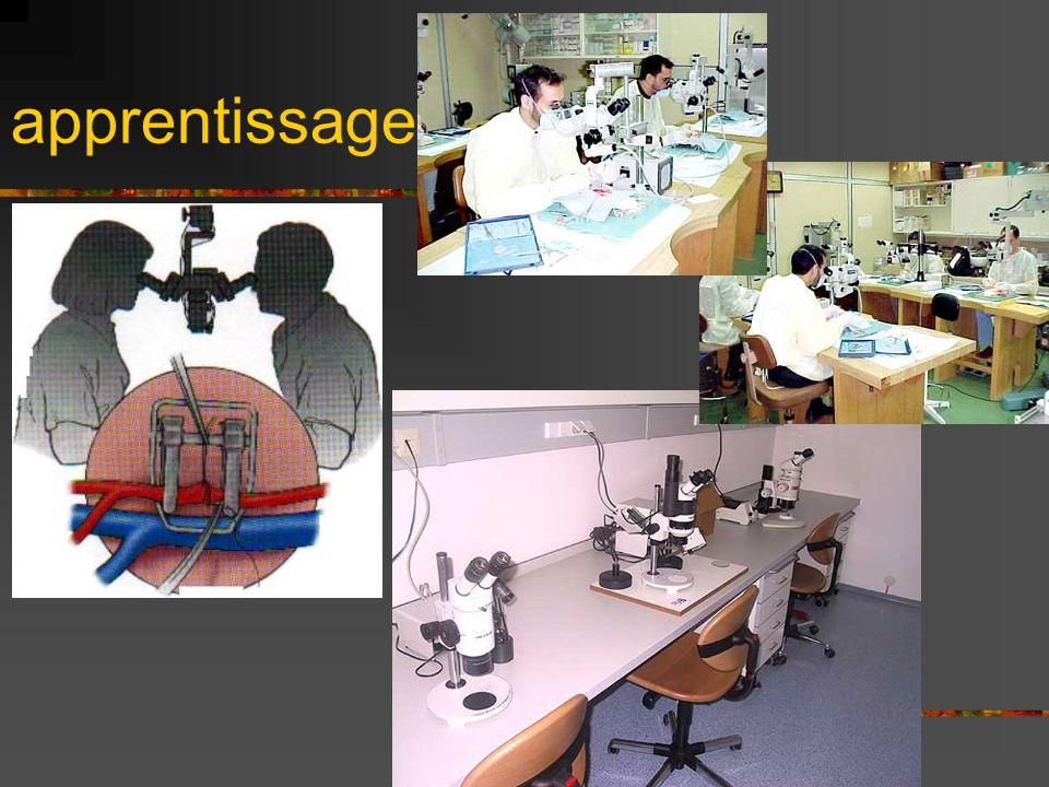 Le matériel Microscope opératoire Instruments adaptés Fils de petite taille