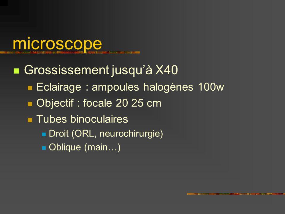 microscope Grossissement jusqu'à X40 Eclairage : ampoules halogènes 100w Objectif : focale 20 25 cm Tubes binoculaires Droit (ORL, neurochirurgie) Obl