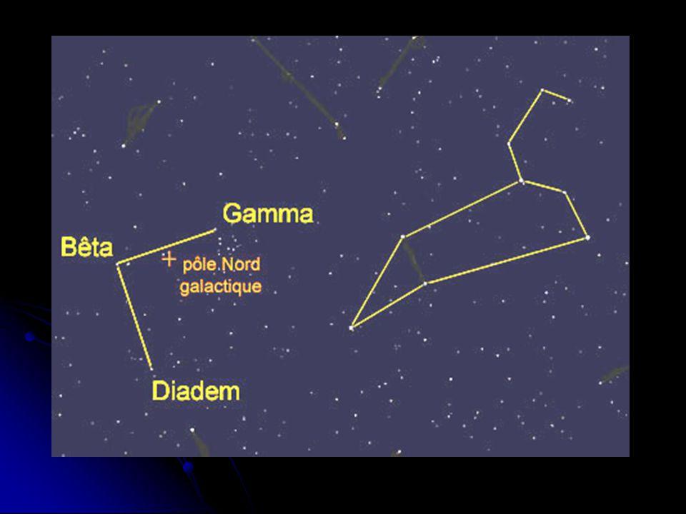 Si vous observez attentivement juste en dessous de l étoile Gamma de la Chevelure de Bérénice, vous apercevrez assez facilement une petite grappe d étoiles très faibles.