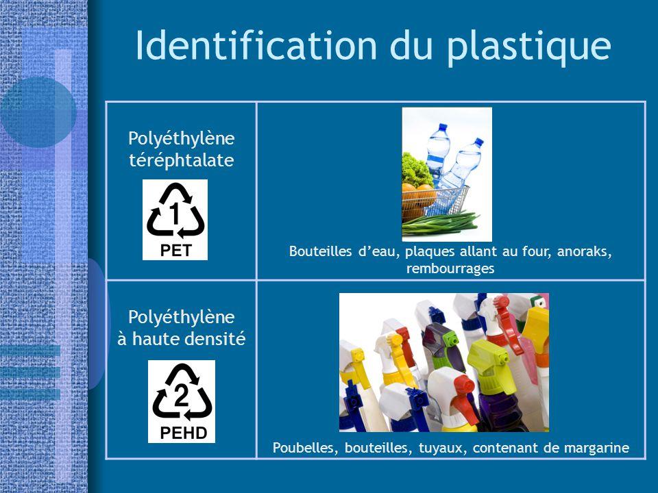 Identification du plastique Polyéthylène téréphtalate Bouteilles d'eau, plaques allant au four, anoraks, rembourrages Polyéthylène à haute densité Poubelles, bouteilles, tuyaux, contenant de margarine