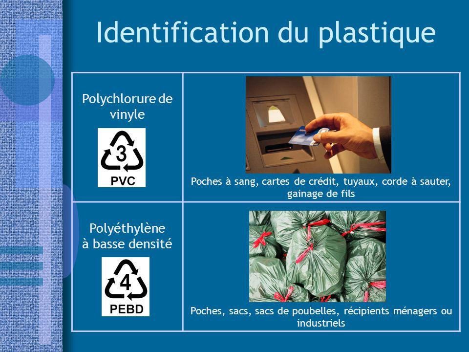 Identification du plastique Polychlorure de vinyle Poches à sang, cartes de crédit, tuyaux, corde à sauter, gainage de fils Polyéthylène à basse densité Poches, sacs, sacs de poubelles, récipients ménagers ou industriels